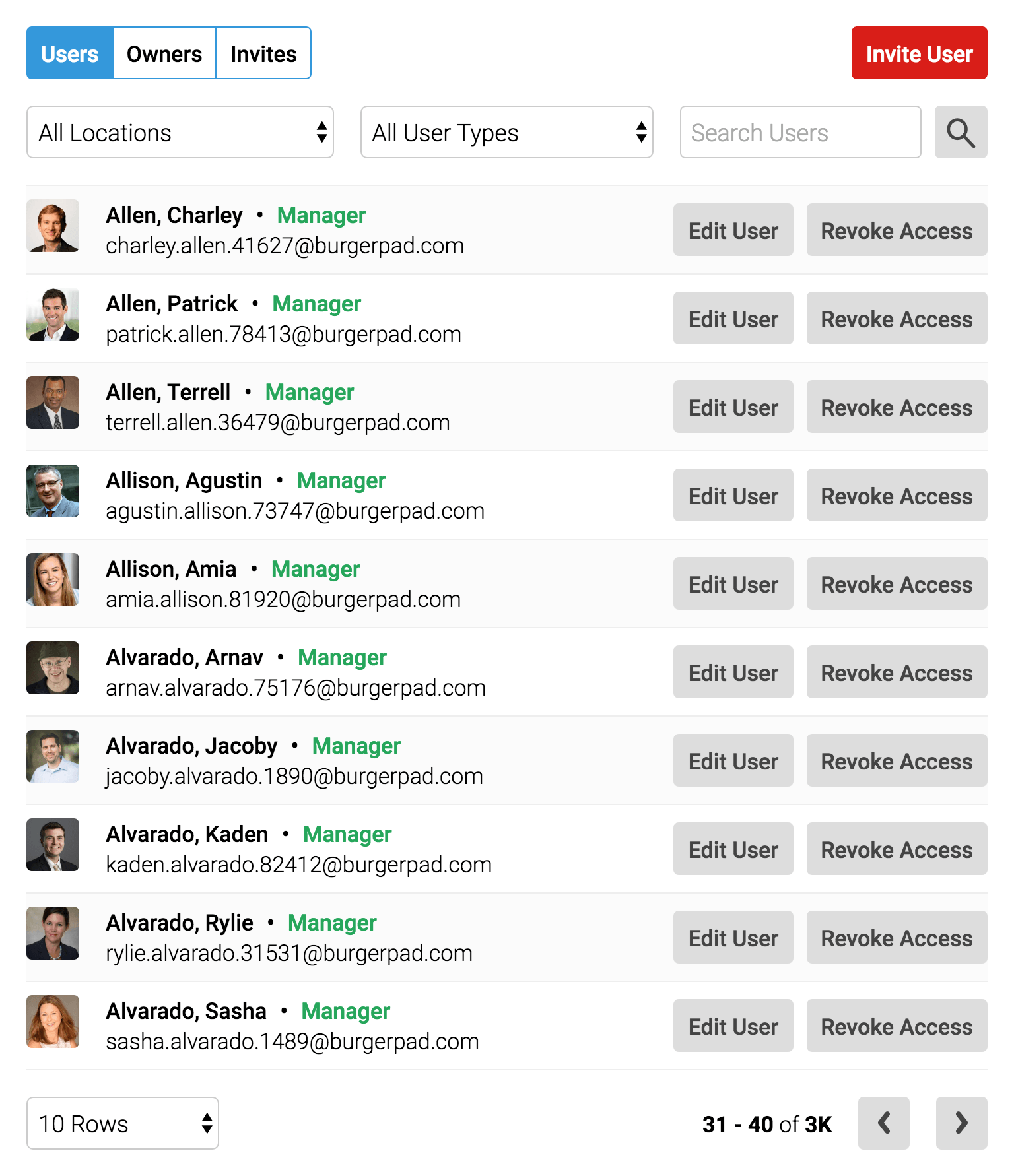 Applicant Tracking Users